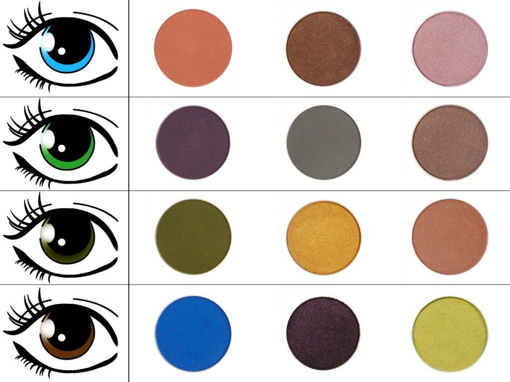 Come scegliere il trucco occhi che valorizza a spasso con bea - Occhi colori diversi ...
