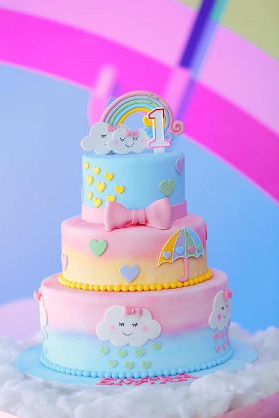 Come organizzare una festa di primo compleanno